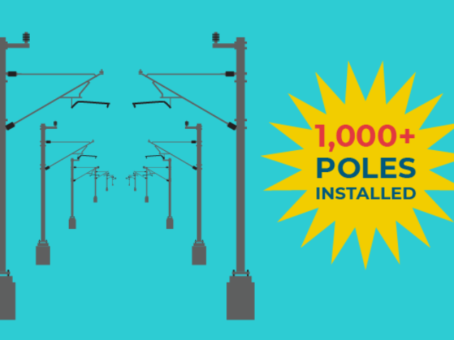 1,000+ Poles Installed graphic