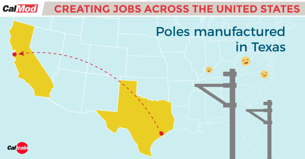 graphic: Creating jobs across the US; poles manufactured in Texas